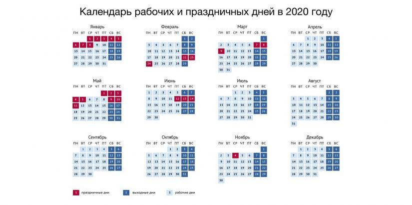 Как спланировать отпуск в 2020 году